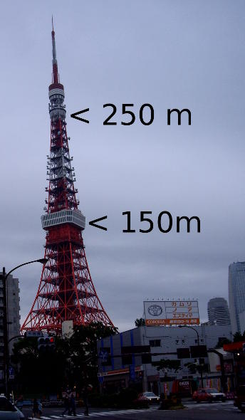 Tokyo Tower - Observation Deck heights